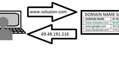 Converting A Web Domain To IP Address… It Is Very Easy! 2