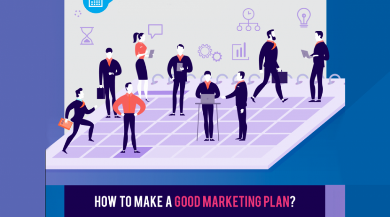 A web Marketing Strategy that Works 4