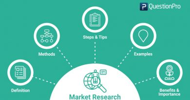 4 Powerful Ways to do Market Research and Uncover a Profitable Niche for Free 3