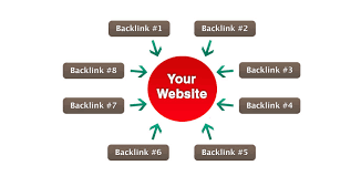 12 Ways To Extend The Arrive at Of Your Site 10