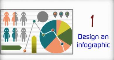 Attract Website Traffic Through These 4 Blogging Alternatives