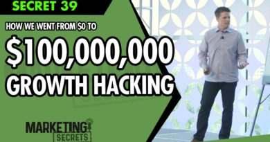 How We Went From $0 To $100,000,000 Using Growth Hacking And Sales Funnels