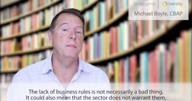 3 7 Business Rules Analysis