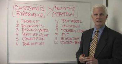 Business Plan Tips : Business Planning: Value Innovation Plan