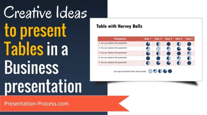 Creative Ideas to Present Tables in Business Presentation (PowerPoint Tips)