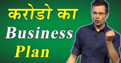How to Think for Business Success by Sandeep Maheshwari
