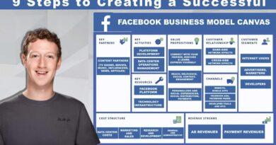Facebook Business Model Canvas | Business Model Canvas Case Study Explainer Video 2018