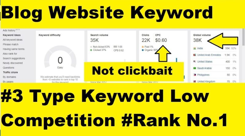Free Keyword For Blogging Website in 2020 | #Rank In Google First page Low Competition Keyword