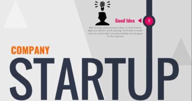 How to create business Startup template in Powerpoint. Free Slide