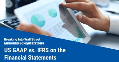 US GAAP vs. IFRS on the Financial Statements