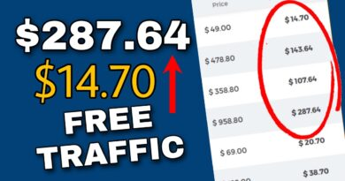 Make $14.70 to $287.64 monthly with affiliate marketing online utilizing free visitors