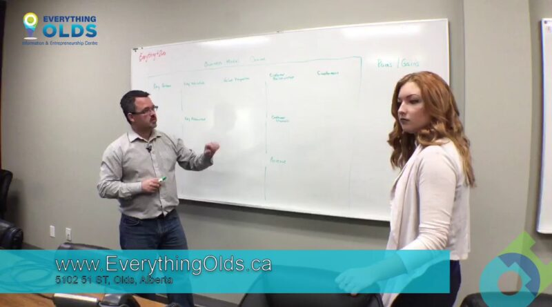 Entrepreneur Tips - Business Model Canvas Part 1