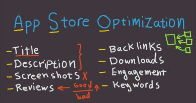 App Store Optimisation Explained For App Owners